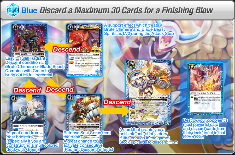 Blue: Discard a Maximum 30 Cards for a Finishing Blow