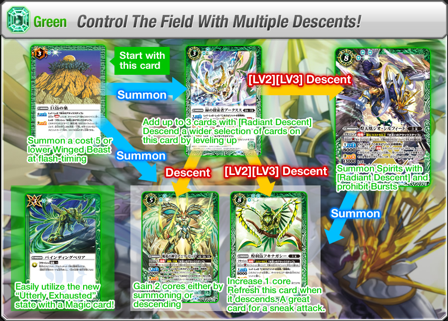 Green Control The Field With Multiple Descents!