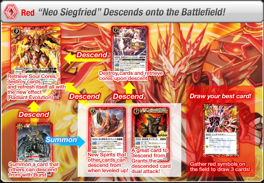 "Red:""Neo Siegfried"" Descends onto the Battlefield!"