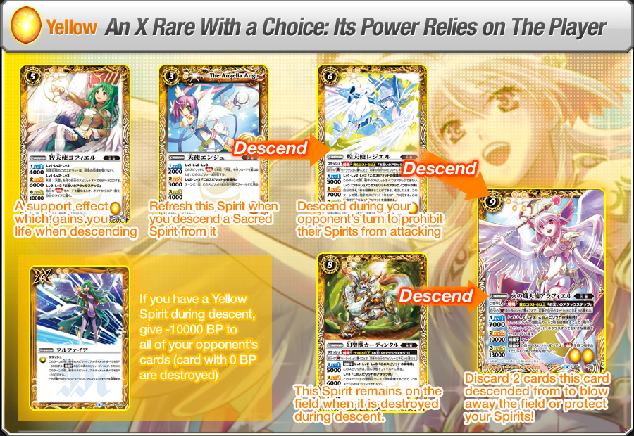 Yellow: An X Rare With a Choice: Its Power Relies on The Player