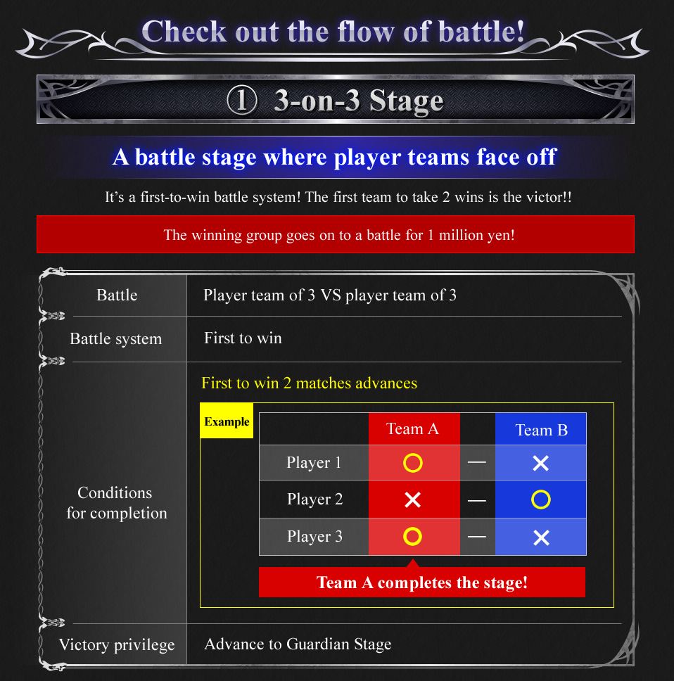 Check out the flow of battle!
